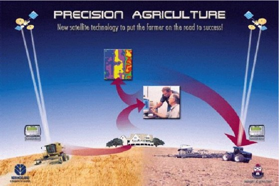 precision agriculture thesis Department of biological and agricultural engineering precision agriculture and machine systems department of biological and agricultural engineering.