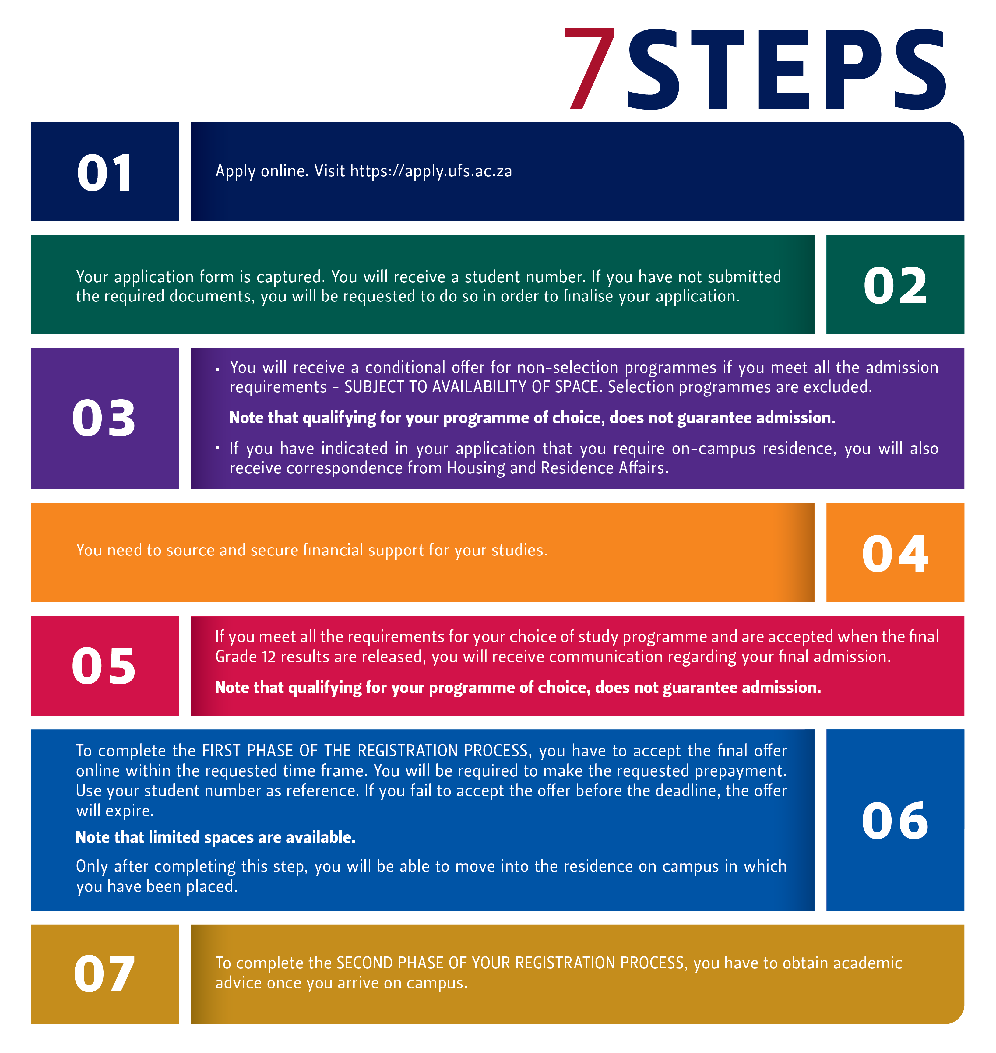 Become a student 8 steps